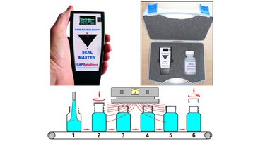 Process Validation for Induction Sealing